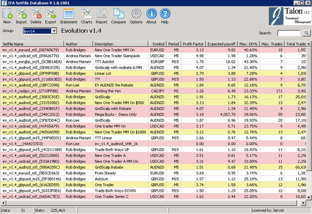 Forex database excel
